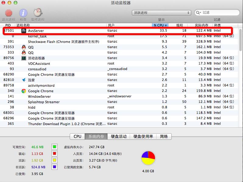 Cpu占有率-查岗-视频监控评测报告